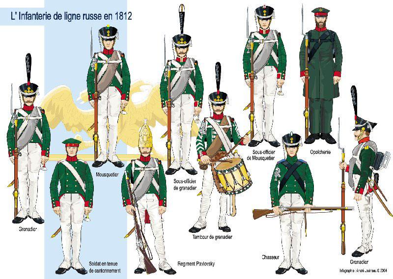 Армия александра i явилась прямым